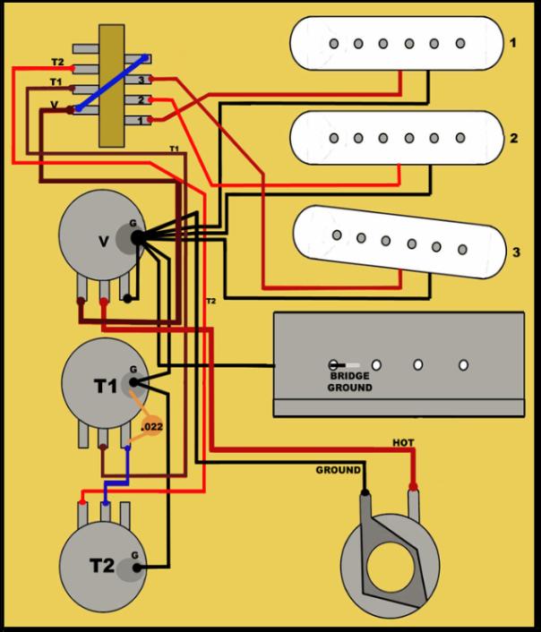 wiring a stratocaster guitar kits direct blog. Black Bedroom Furniture Sets. Home Design Ideas