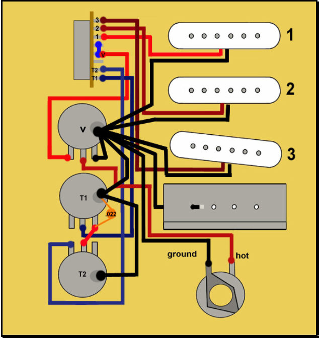 Wiring a Stratocaster Guitar Kits Direct Blog